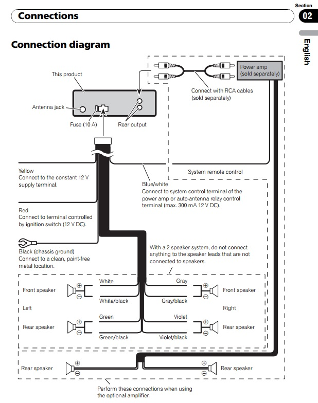 pioneer radio wiring question - the bangshift forums, Wiring diagram