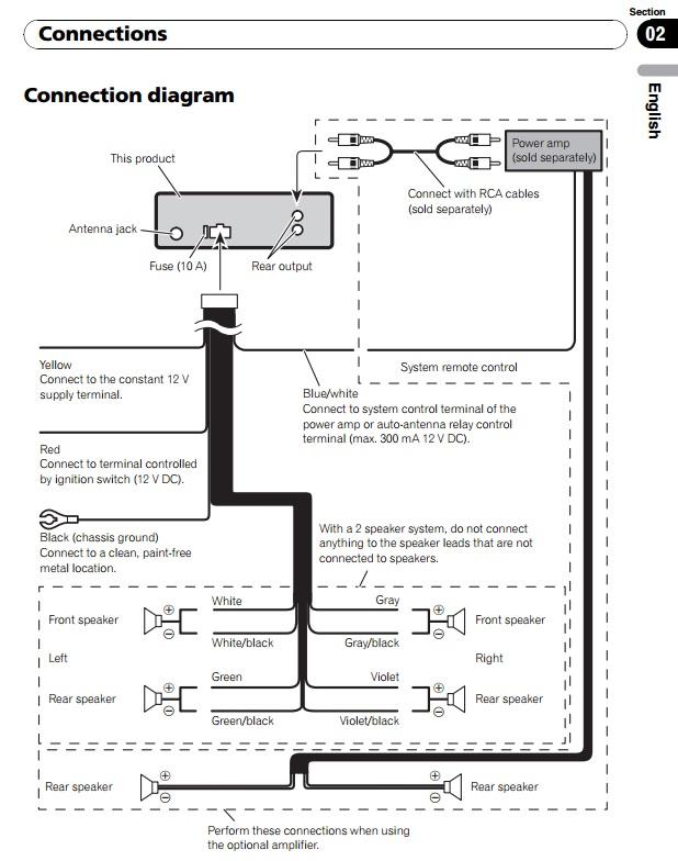 Pioneer radio wiring question the bangshift forums click image for larger version name radiog views 1 size 1161 swarovskicordoba Choice Image