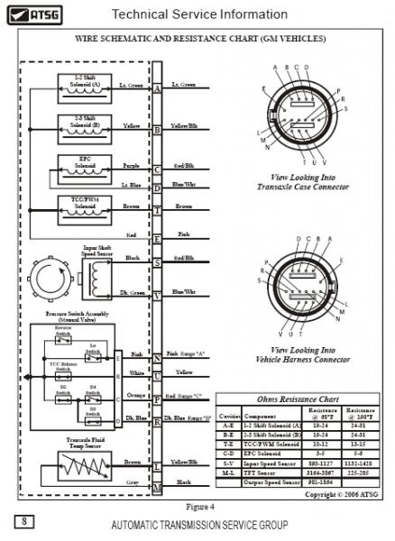 no overdrive in a 97 grand prix gtp 4t65 - the bangshift ... alarm wiring diagram for 97 gtp