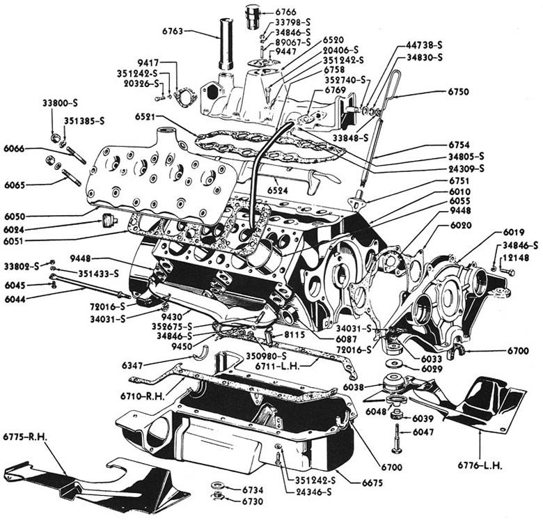 Bangshift Com Ford V8