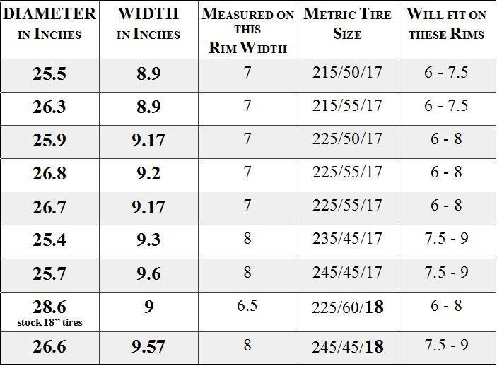 Similiar 10 Inch Rim Tire Size Keywords