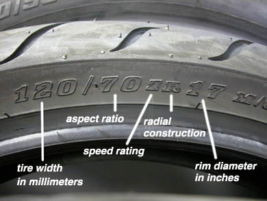 How to read date on tires in Perth