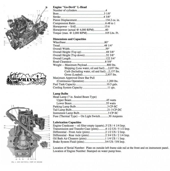 1946 CJ2A specs 1