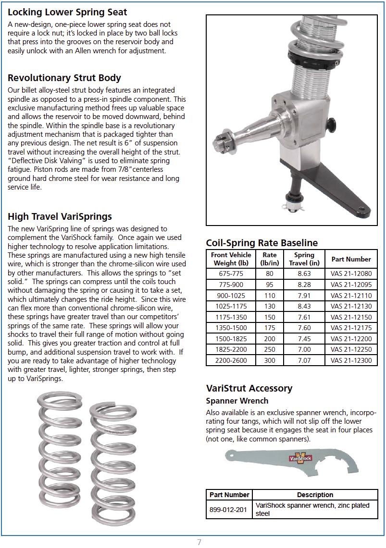 chassisworks-bolt-in-camaro-strut-subframe-7