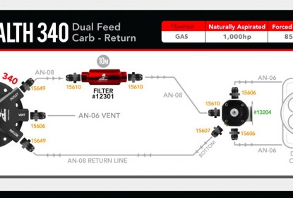 drag racing fuel system diagrams bangshift.com bangshift1320 - bangshift.com mercedes  benz fuel system diagrams