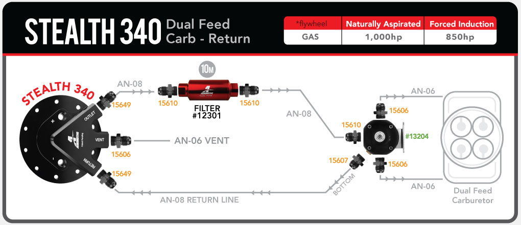 Cool Stuff: Aeromotive Releases New Fuel System Power Planner – Lay Out Your Fuel System Online!