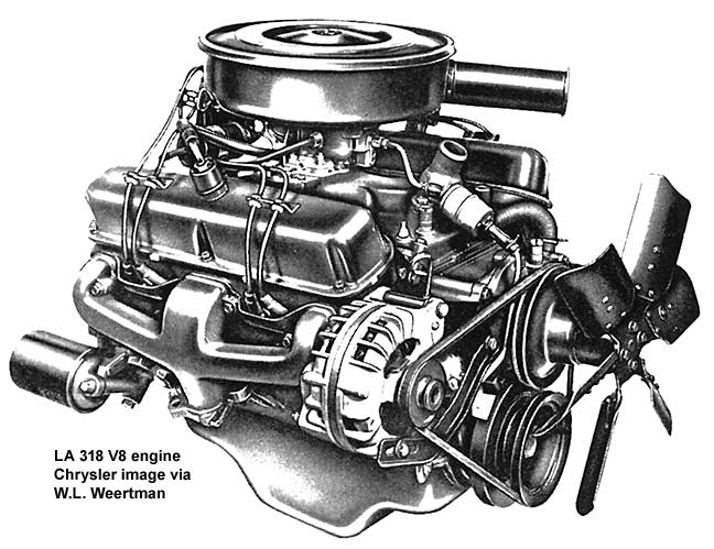 Happy 3/18 – Let's Celebrate The Chrysler 318, The 318 Poly, and One Other 318ci Mill You May Not Think About