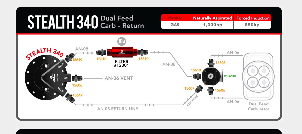 These Aeromotive Fuel System Diagrams Will Help You Map Out A System For Your Car, No Matter The Power!