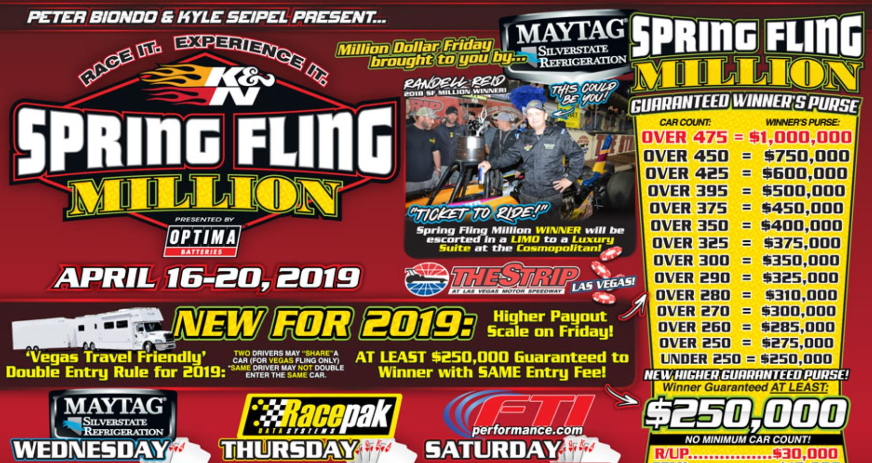 FREE LIVE STREAMING VIDEO: The Spring Fling Million Dollar Race Coverage Is LIVE Right Here!