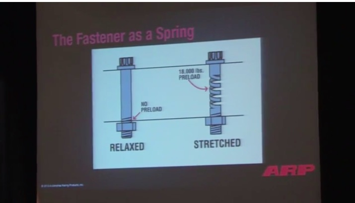 Distance Learning Time: Watch This ARP Fasteners Seminar To Learn More About Bolts and Fasteners Than You Do Now!