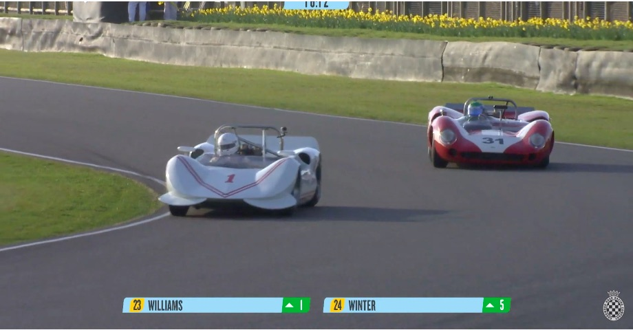 Horsepower Battle At Goodwood: Watch Two Vintage 1960s Can-Am Cars, A Lola and A Chinook Battle
