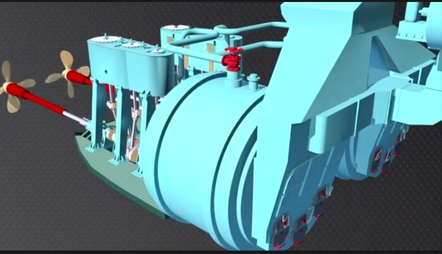 Cool Animation: Take A Look At This Comprehensive Layout Of The Triple Expansion Steam Engines On The Titanic