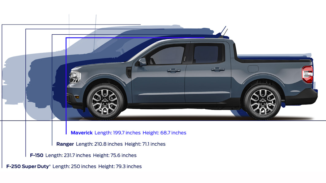 Are You Feeling It: Ford's Grand Small Truck Experiment Is Officially Underway With The Maverick
